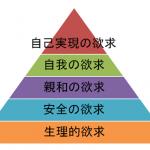 マズローの欲求5段階説を社員満足経営に活かす
