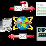 給与明細を社員にメール送信するシステムの紹介