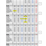 内科向けのシフト表作成システム紹介